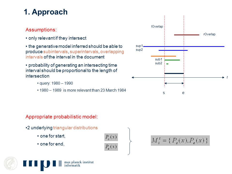 Assumptions: only relevant if they intersect the generative model inferred should be able to produce subintervals, superintervals, overlapping intervals of the interval in the document probability of generating an intersecting time interval should be proportional to the length of intersection query: 1980 – 1990 1980 – 1989 is more relevant than 23 March 1984 Appropriate probabilistic model: 2 underlying triangular distributions one for start, one for end, sub2 lOverlap s t sub1 sup1 sup2 rOverlap e 1.