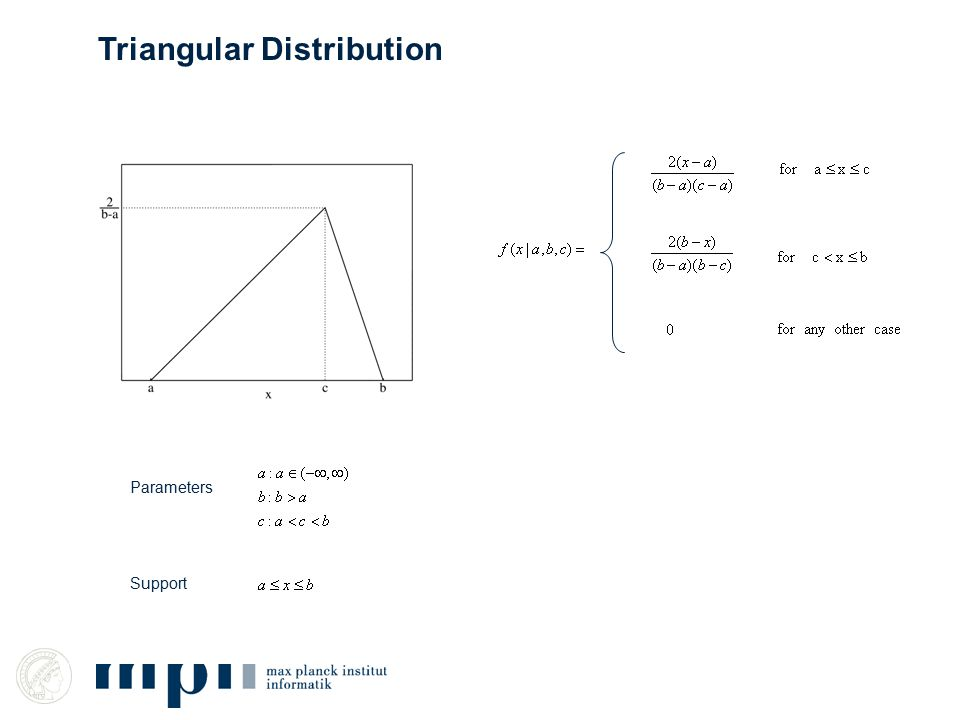Parameters Support Triangular Distribution