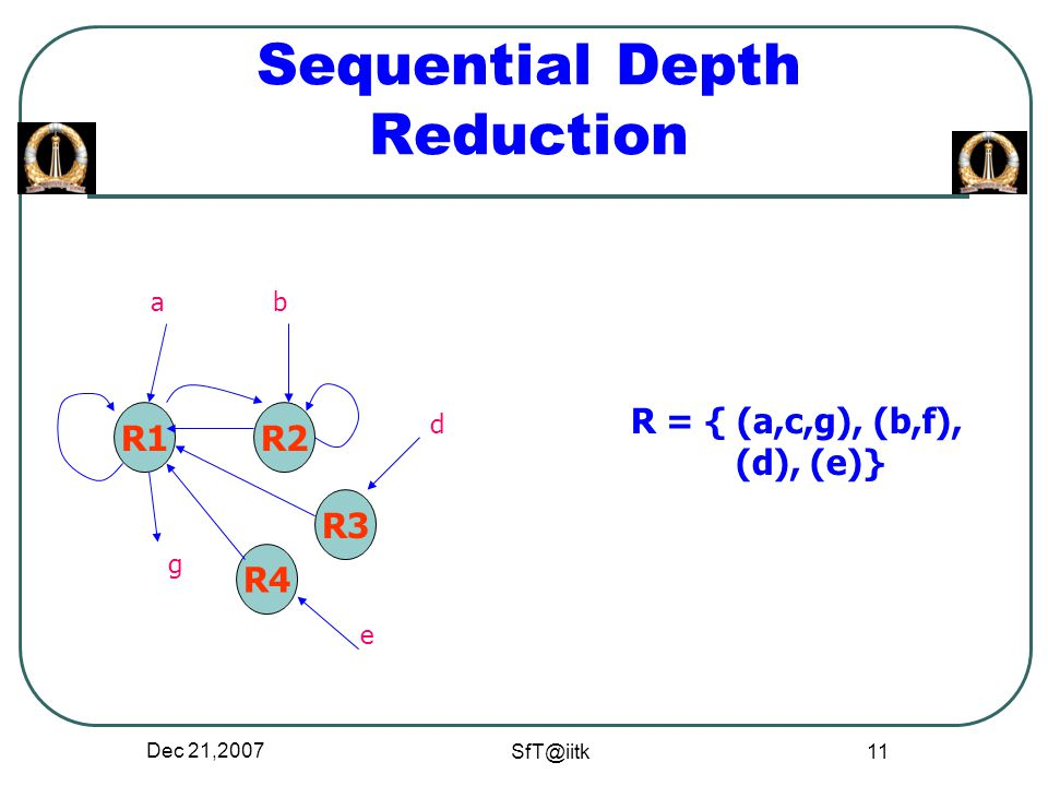Dec 21,2007 SfT@iitk 11 Sequential Depth Reduction R1R2 R4 R3 ab d e g R = { (a,c,g), (b,f), (d), (e)}