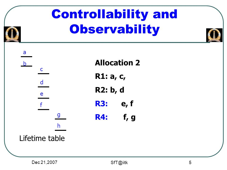 Dec 21,2007 SfT@iitk 5 Controllability and Observability a b c d e f g h Lifetime table Allocation 2 R1: a, c, R2: b, d R3: e, f R4: f, g