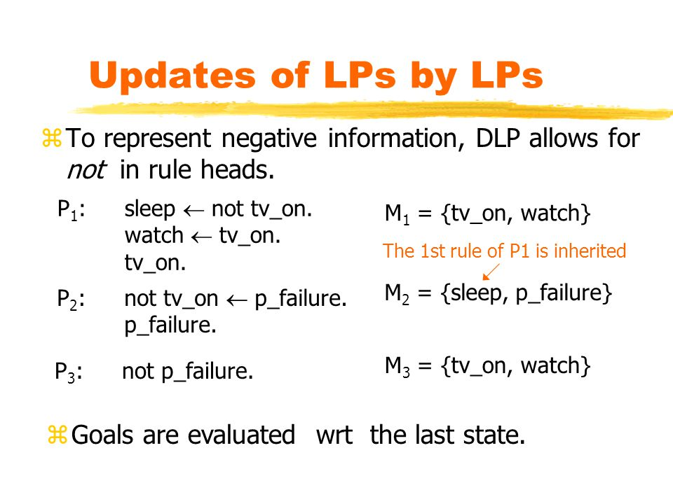 Updates of LPs by LPs zTo represent negative information, DLP allows for not in rule heads.