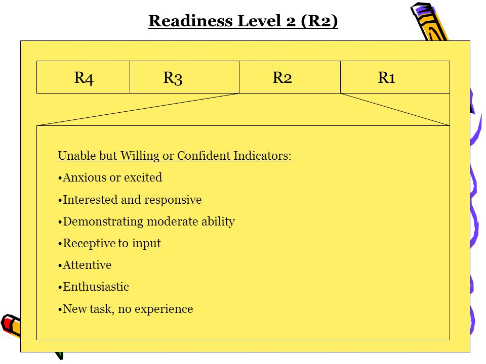 Unable but Willing or Confident Indicators: Anxious or excited Interested and responsive Demonstrating moderate ability Receptive to input Attentive Enthusiastic New task, no experience R4R3 R2 R1 Readiness Level 2 (R2)