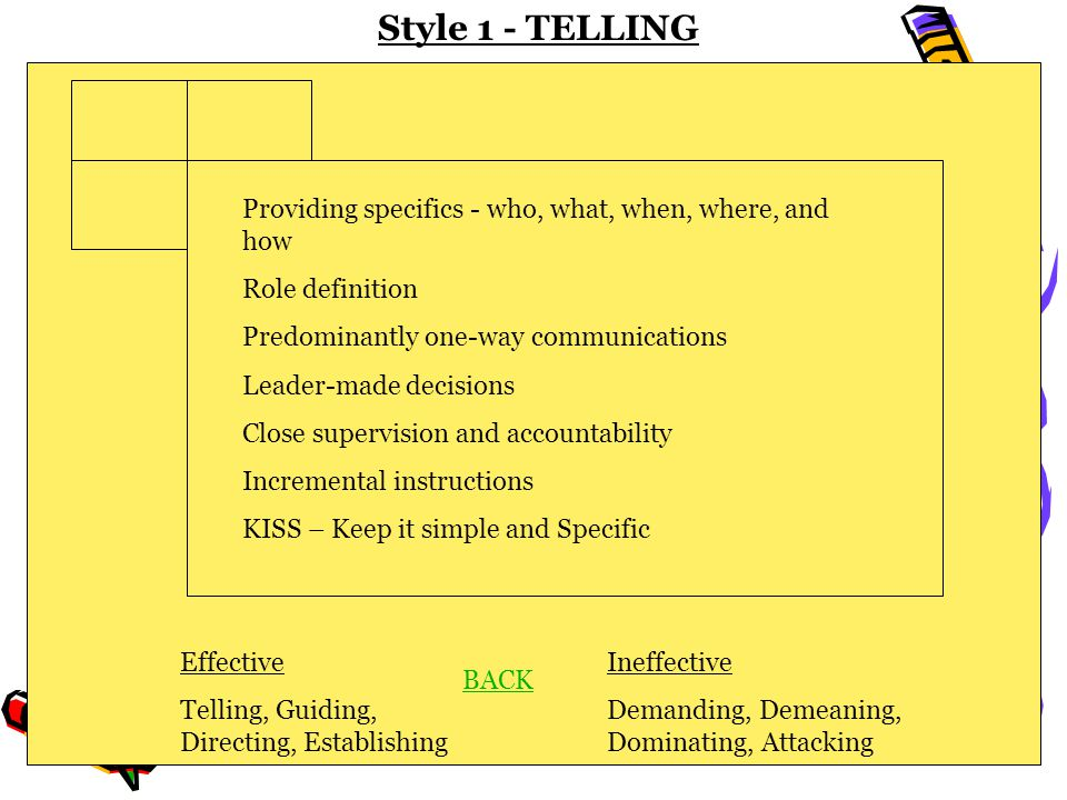 Providing specifics - who, what, when, where, and how Role definition Predominantly one-way communications Leader-made decisions Close supervision and accountability Incremental instructions KISS – Keep it simple and Specific Style 1 - TELLING Effective Telling, Guiding, Directing, Establishing Ineffective Demanding, Demeaning, Dominating, Attacking BACK