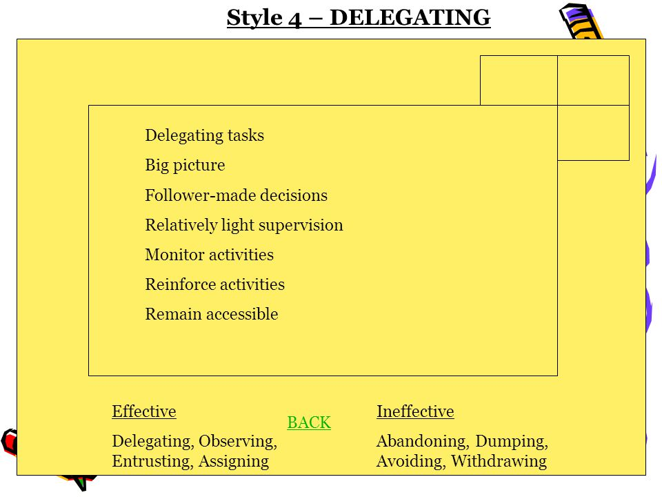Delegating tasks Big picture Follower-made decisions Relatively light supervision Monitor activities Reinforce activities Remain accessible Style 4 – DELEGATING Effective Delegating, Observing, Entrusting, Assigning Ineffective Abandoning, Dumping, Avoiding, Withdrawing BACK