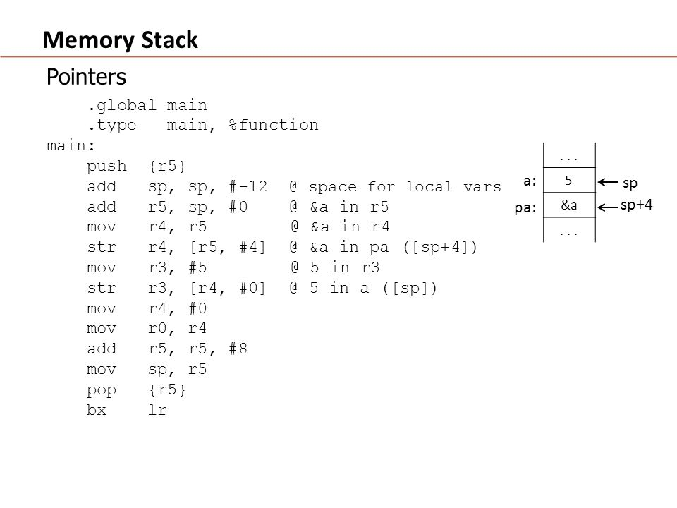 Memory Stack Pointers.global main.type main, %function main: push {r5} add sp, sp, #-12 @ space for local vars add r5, sp, #0 @ &a in r5 mov r4, r5 @ &a in r4 str r4, [r5, #4] @ &a in pa ([sp+4]) mov r3, #5 @ 5 in r3 str r3, [r4, #0] @ 5 in a ([sp]) mov r4, #0 mov r0, r4 add r5, r5, #8 mov sp, r5 pop {r5} bx lr...