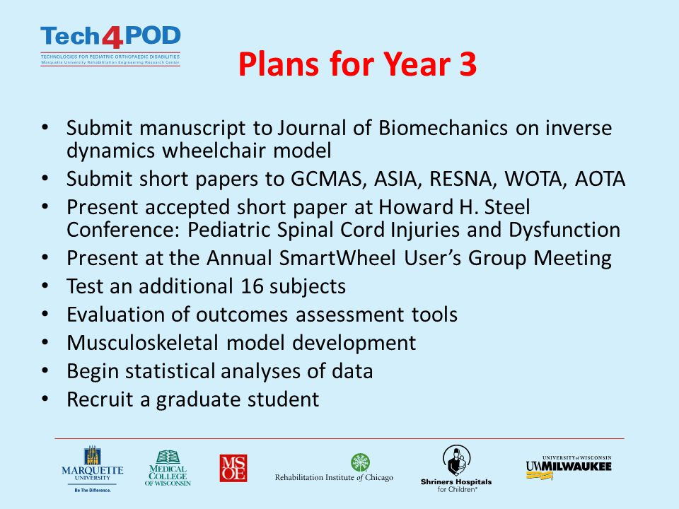 Plans for Year 3 Submit manuscript to Journal of Biomechanics on inverse dynamics wheelchair model Submit short papers to GCMAS, ASIA, RESNA, WOTA, AOTA Present accepted short paper at Howard H.