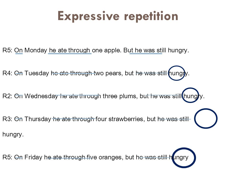 R5: On Monday he ate through one apple. But he was still hungry.
