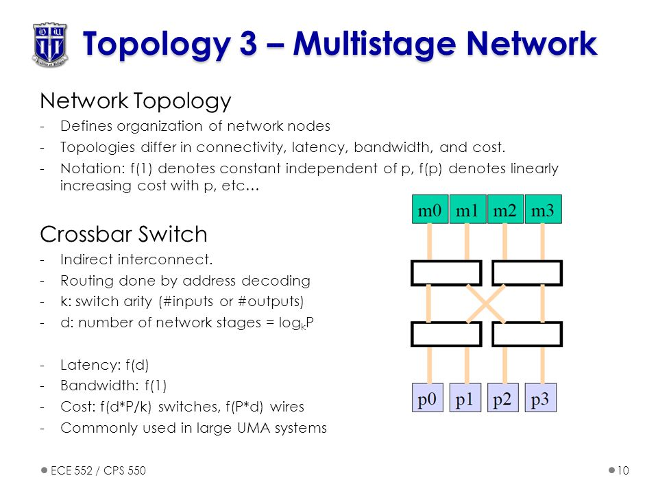 ECE 552 / CPS 55010 Topology 3 – Multistage Network Network Topology -Defines organization of network nodes -Topologies differ in connectivity, latency, bandwidth, and cost.