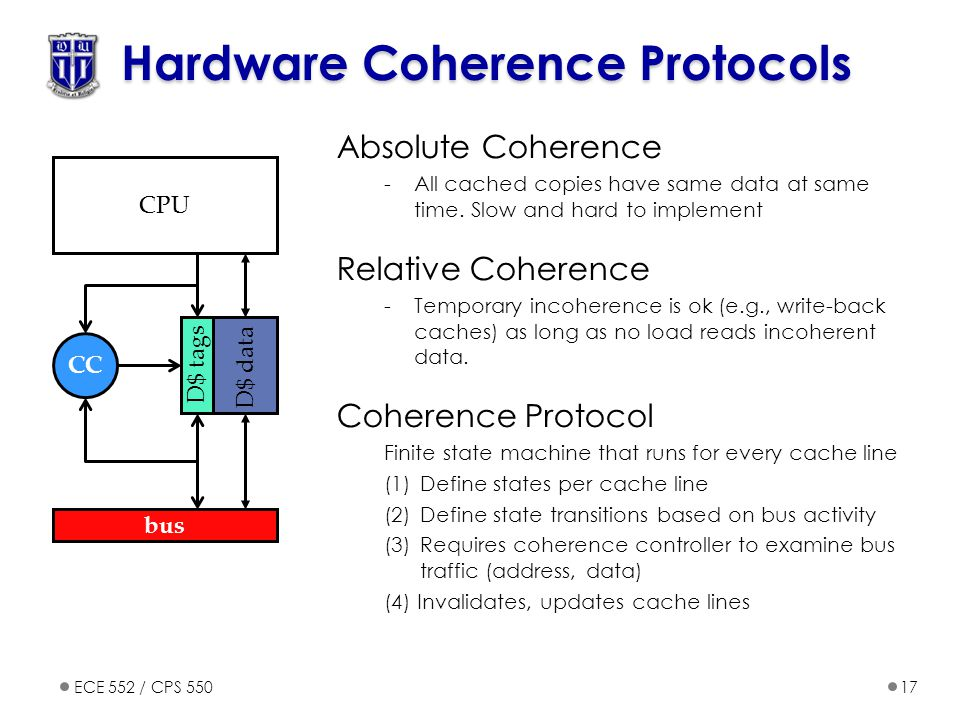 ECE 552 / CPS 55017 Hardware Coherence Protocols Absolute Coherence -All cached copies have same data at same time.