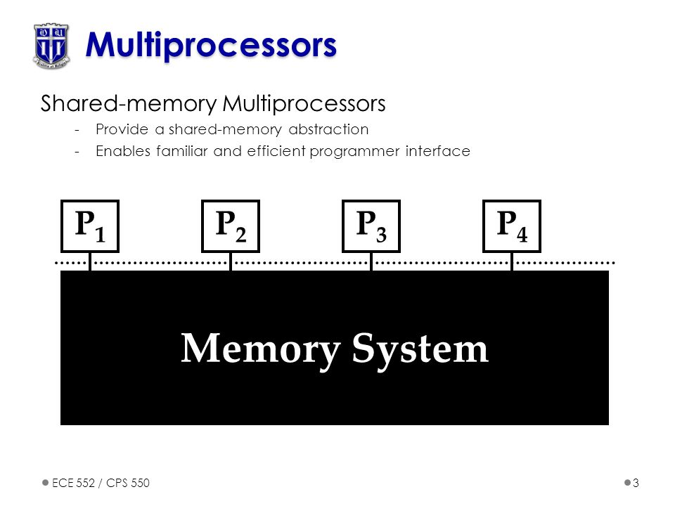 ECE 552 / CPS 5503 Multiprocessors Shared-memory Multiprocessors -Provide a shared-memory abstraction -Enables familiar and efficient programmer interface P1P1 P2P2 P3P3 P4P4 Memory System