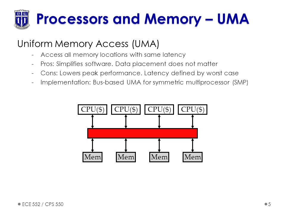 ECE 552 / CPS 5505 Processors and Memory – UMA Uniform Memory Access (UMA) -Access all memory locations with same latency -Pros: Simplifies software.