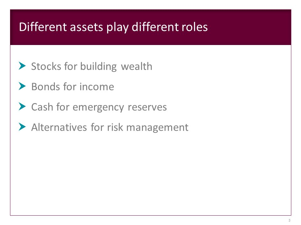 Different assets play different roles  Stocks for building wealth  Bonds for income  Cash for emergency reserves  Alternatives for risk management 3