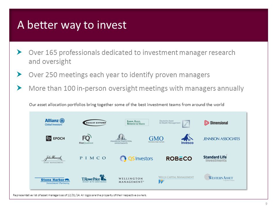 A better way to invest  Over 165 professionals dedicated to investment manager research and oversight  Over 250 meetings each year to identify proven managers  More than 100 in-person oversight meetings with managers annually Representative list of asset managers as of 12/31/14.