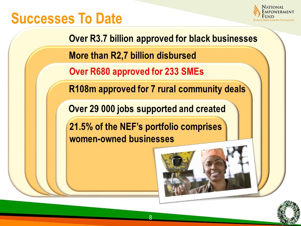 Over R3.7 billion approved for black businesses More than R2,7 billion disbursed Over R680 approved for 233 SMEs Over 29 000 jobs supported and created Successes To Date 8 R108m approved for 7 rural community deals 21.5% of the NEF's portfolio comprises women-owned businesses