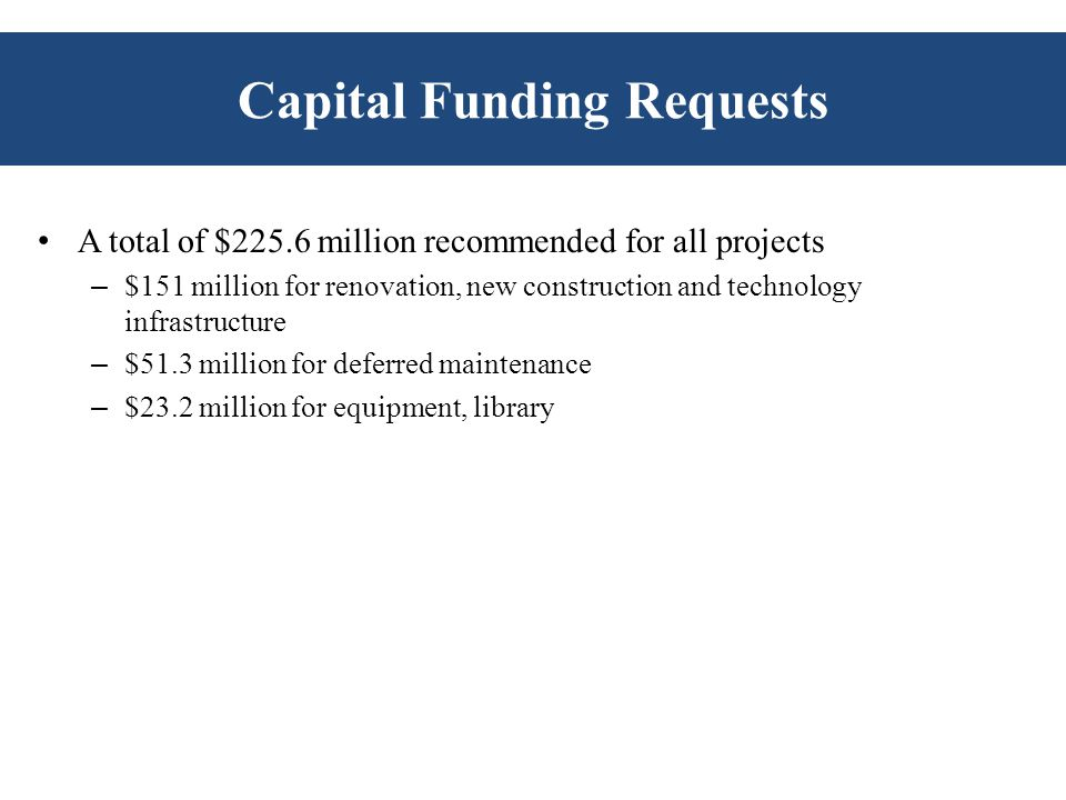 Capital Funding Requests A total of $225.6 million recommended for all projects – $151 million for renovation, new construction and technology infrastructure – $51.3 million for deferred maintenance – $23.2 million for equipment, library