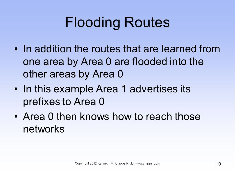 Flooding Routes In addition the routes that are learned from one area by Area 0 are flooded into the other areas by Area 0 In this example Area 1 advertises its prefixes to Area 0 Area 0 then knows how to reach those networks Copyright 2012 Kenneth M.