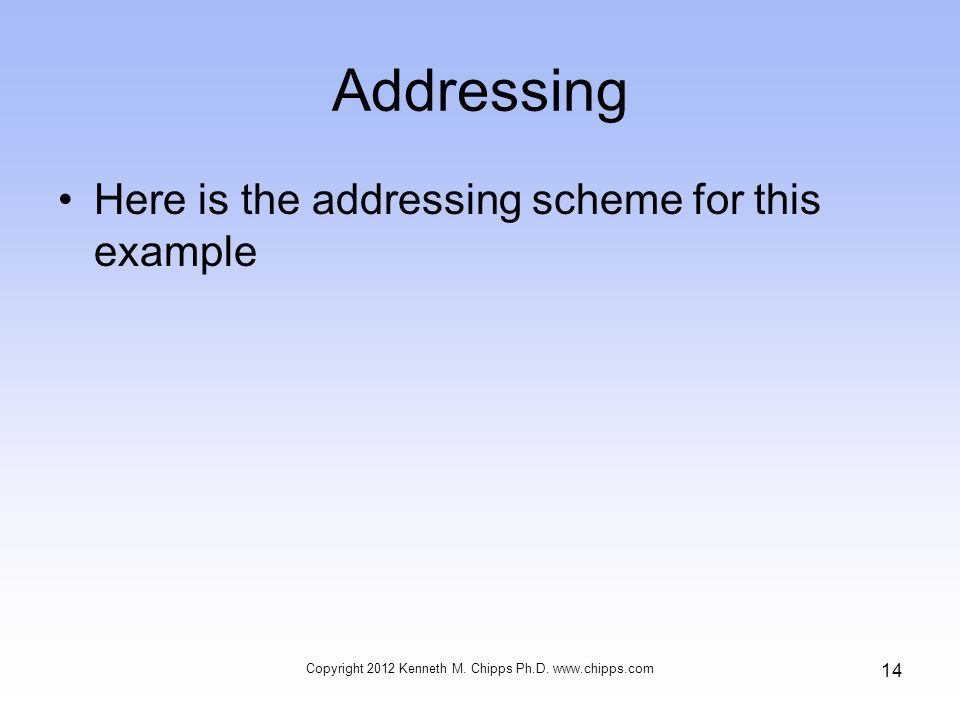 Addressing Here is the addressing scheme for this example Copyright 2012 Kenneth M.