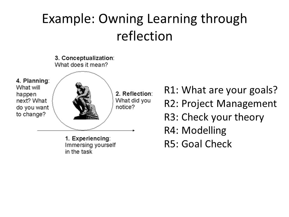 Example: Owning Learning through reflection R1: What are your goals.