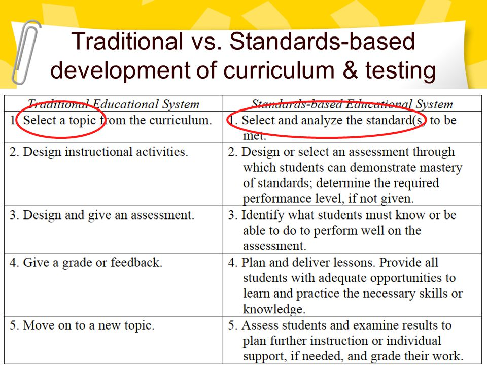 Traditional vs. Standards-based development of curriculum & testing