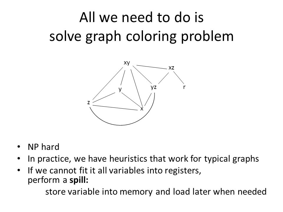 All we need to do is solve graph coloring problem NP hard In practice, we have heuristics that work for typical graphs If we cannot fit it all variables into registers, perform a spill: store variable into memory and load later when needed y yz x z xz xy r