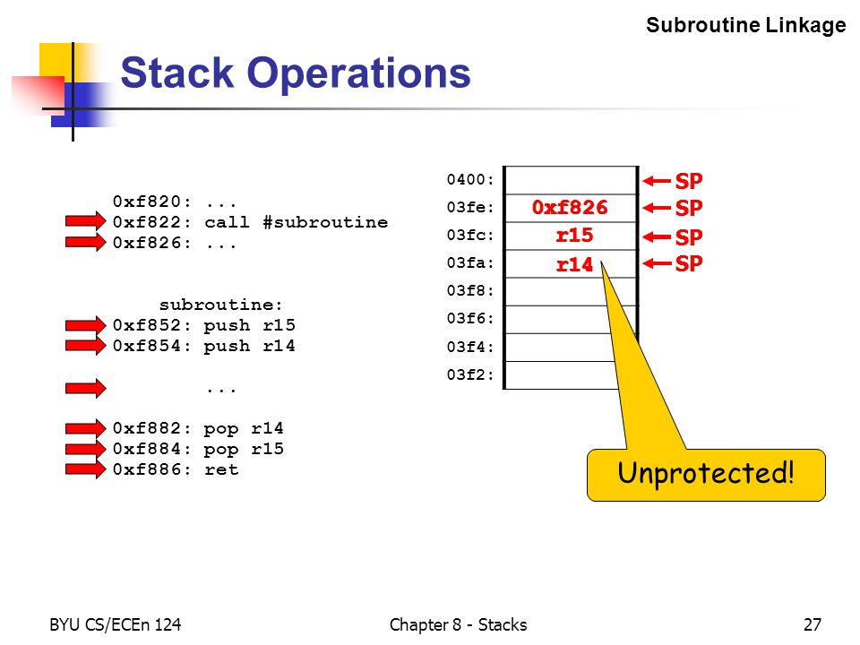 SP r15 r14 0xf826 SP BYU CS/ECEn 124Chapter 8 - Stacks27 Stack Operations Subroutine Linkage 0xf820:...