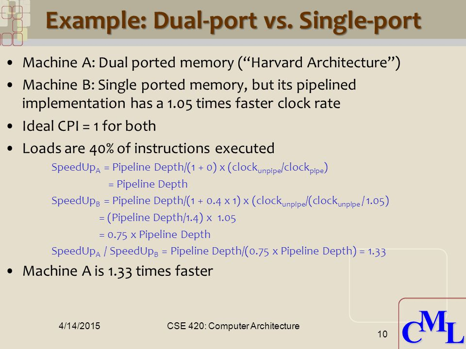 CML CML 4/14/2015CSE 420: Computer Architecture 10 Example: Dual-port vs.