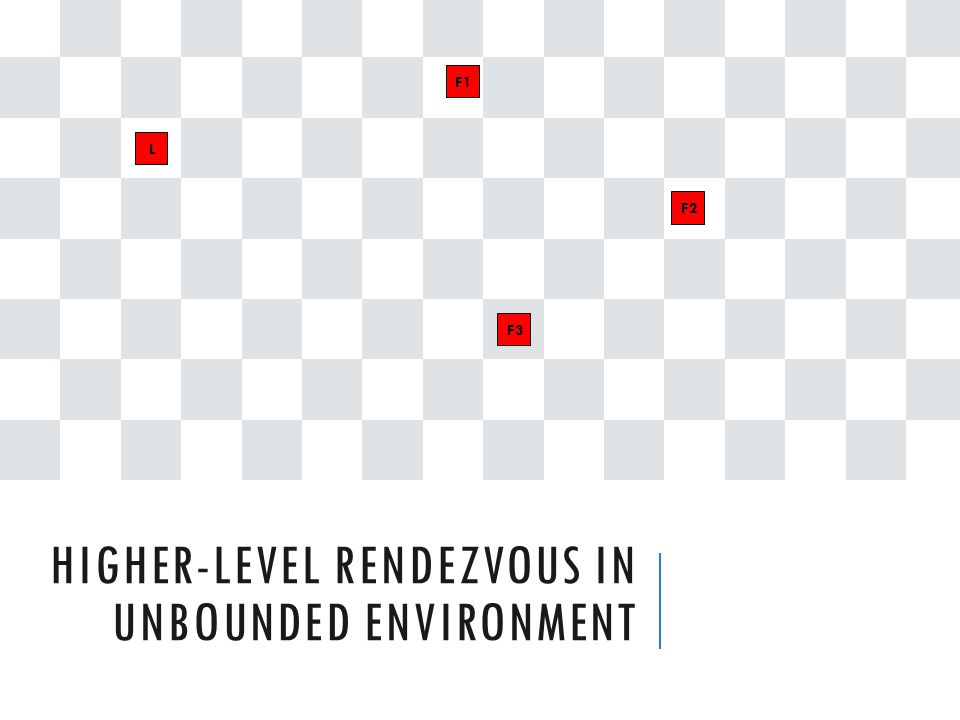 HIGHER-LEVEL RENDEZVOUS IN UNBOUNDED ENVIRONMENT LF1F3F2
