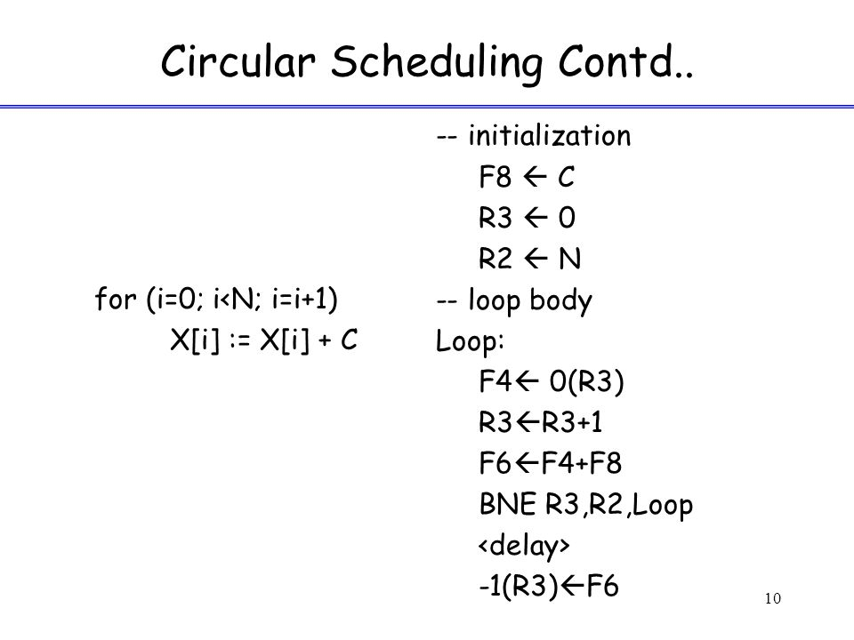 Circular Scheduling Contd..