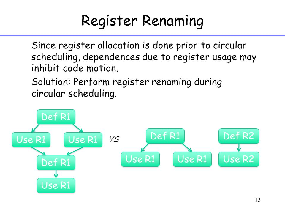 Register Renaming Since register allocation is done prior to circular scheduling, dependences due to register usage may inhibit code motion.