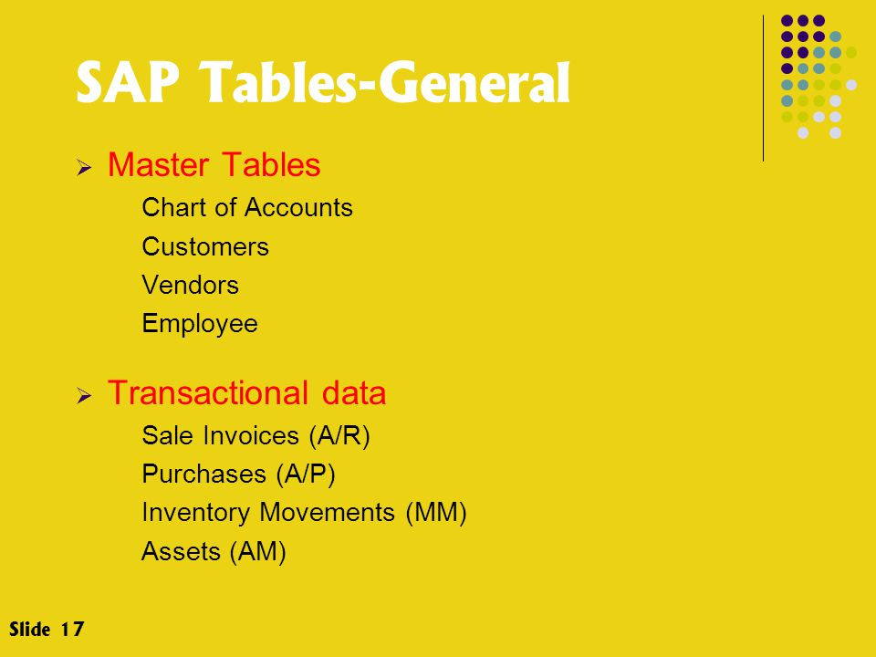 SAP Tables-General  Master Tables Chart of Accounts Customers Vendors Employee  Transactional data Sale Invoices (A/R) Purchases (A/P) Inventory Movements (MM) Assets (AM) Slide 17