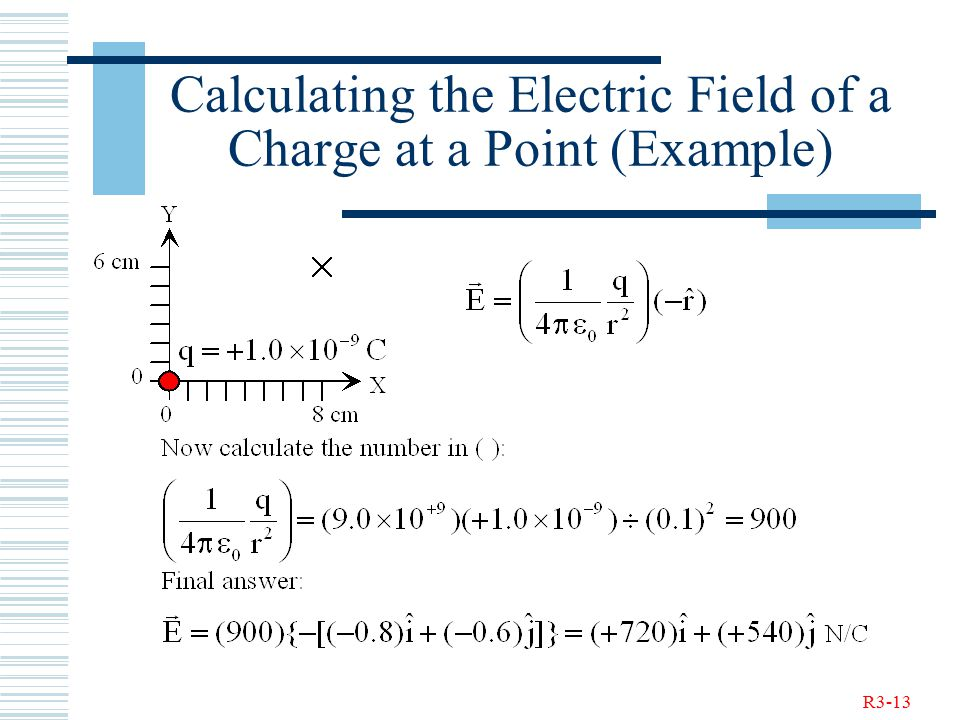 R3-13 Calculating the Electric Field of a Charge at a Point (Example)