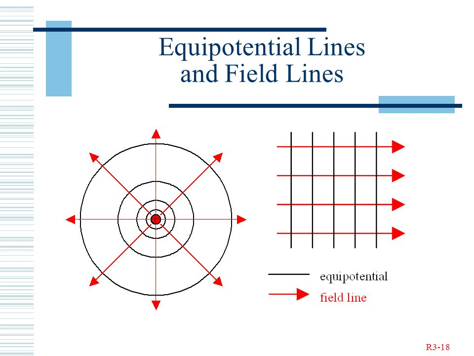 R3-18 Equipotential Lines and Field Lines