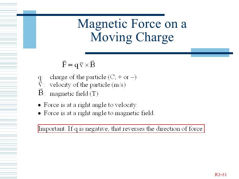 R3-31 Magnetic Force on a Moving Charge