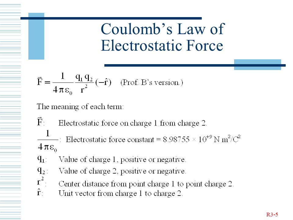 R3-5 Coulomb's Law of Electrostatic Force