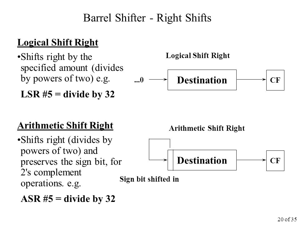 20 of 35 Logical Shift Right Shifts right by the specified amount (divides by powers of two) e.g.