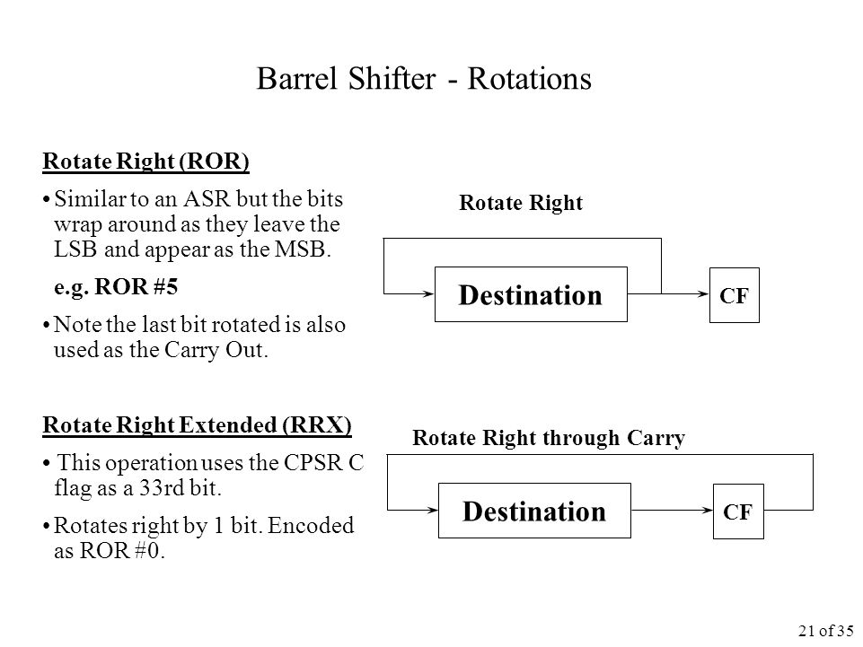 21 of 35 Barrel Shifter - Rotations Rotate Right (ROR) Similar to an ASR but the bits wrap around as they leave the LSB and appear as the MSB.