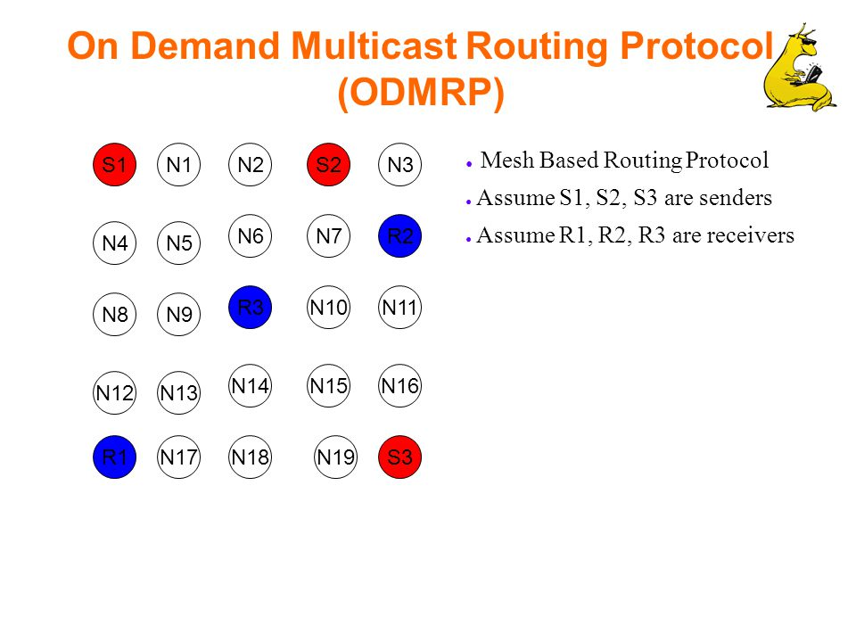 On Demand Multicast Routing Protocol (ODMRP) S1 R2 N1S2N2N3 N7 N5 N6 N4 N10R3 N9 N12 R1 N8 N16N15N14 N17 N13 N11 S3N19N18 ● Mesh Based Routing Protocol ● Assume S1, S2, S3 are senders ● Assume R1, R2, R3 are receivers