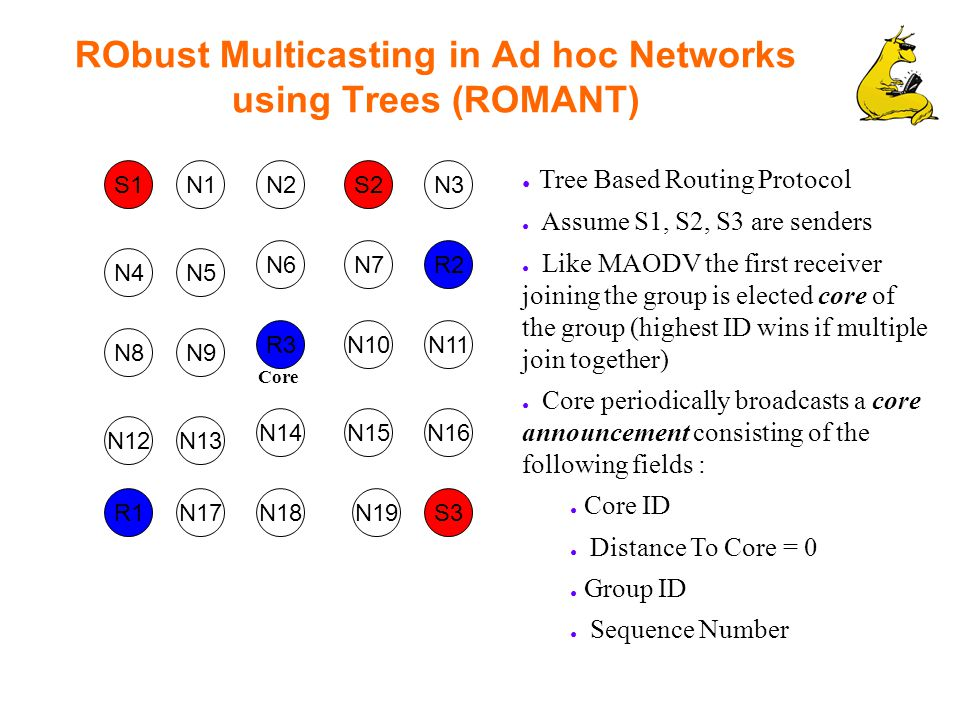 RObust Multicasting in Ad hoc Networks using Trees (ROMANT) S1 R2 N1S2N2N3 N7 N5 N6 N4 N10R3 N9 N12 R1 N8 N16N15N14 N17 N13 N11 S3N19N18 ● Tree Based Routing Protocol ● Assume S1, S2, S3 are senders ● Like MAODV the first receiver joining the group is elected core of the group (highest ID wins if multiple join together) ● Core periodically broadcasts a core announcement consisting of the following fields : ● Core ID ● Distance To Core = 0 ● Group ID ● Sequence Number Core