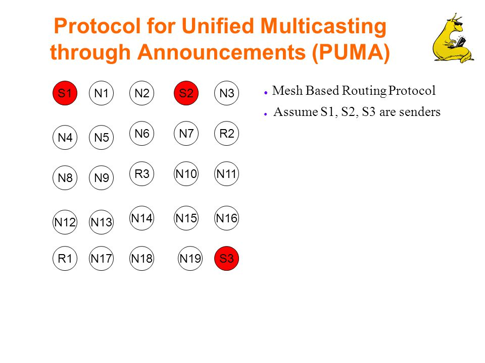 Protocol for Unified Multicasting through Announcements (PUMA) S1 R2 N1S2N2N3 N7 N5 N6 N4 N10R3 N9 N12 R1 N8 N16N15N14 N17 N13 N11 S3N19N18 ● Mesh Based Routing Protocol ● Assume S1, S2, S3 are senders