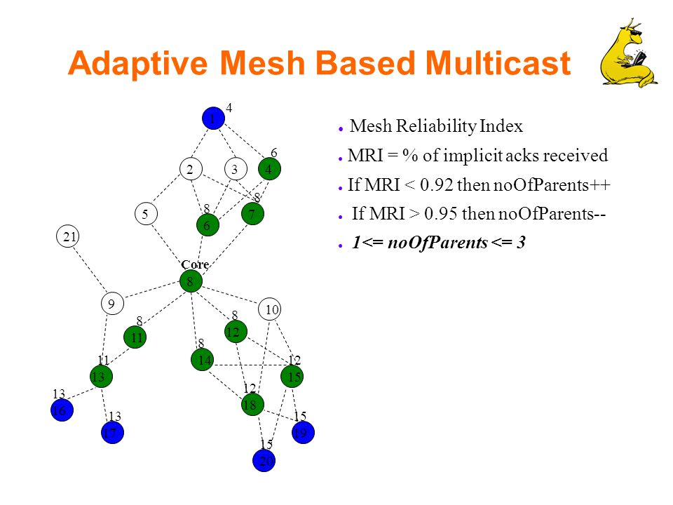 Adaptive Mesh Based Multicast 1 234 5 6 7 8 9 10 11 12 13 14 15 16 17 18 20 19 ● Mesh Reliability Index ● MRI = % of implicit acks received ● If MRI < 0.92 then noOfParents++ ● If MRI > 0.95 then noOfParents-- ● 1<= noOfParents <= 3 21 Core 4 8 8 15 8 8 8 6 12 13 11