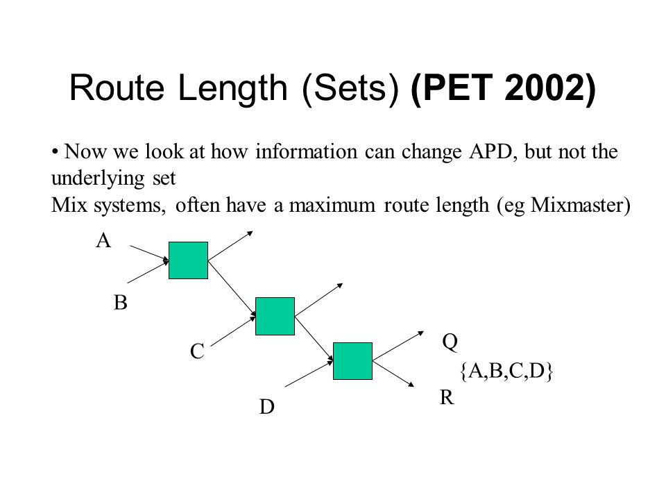 Route Length (Sets) (PET 2002) Q R D B {A,B,C,D} A C Now we look at how information can change APD, but not the underlying set Mix systems, often have a maximum route length (eg Mixmaster)