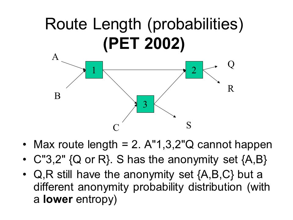 Route Length (probabilities) (PET 2002) Max route length = 2.