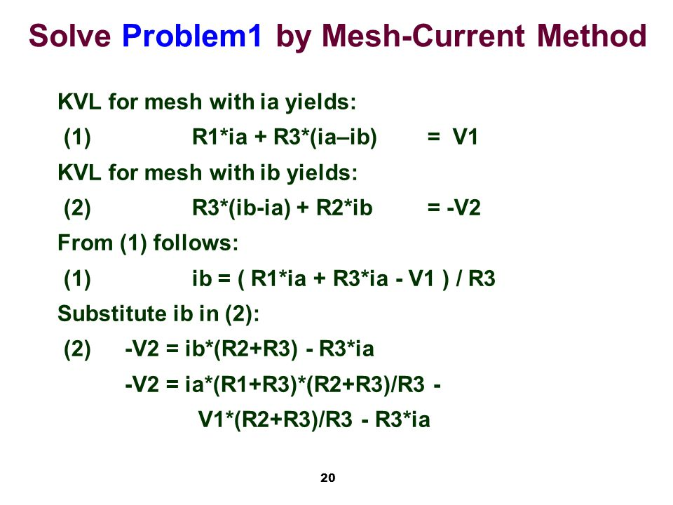 20 Solve Problem1 by Mesh-Current Method KVL for mesh with ia yields: (1)R1*ia + R3*(ia–ib)= V1 KVL for mesh with ib yields: (2)R3*(ib-ia) + R2*ib= -V2 From (1) follows: (1)ib = ( R1*ia + R3*ia - V1 ) / R3 Substitute ib in (2): (2)-V2 = ib*(R2+R3) - R3*ia -V2 = ia*(R1+R3)*(R2+R3)/R3 - V1*(R2+R3)/R3 - R3*ia