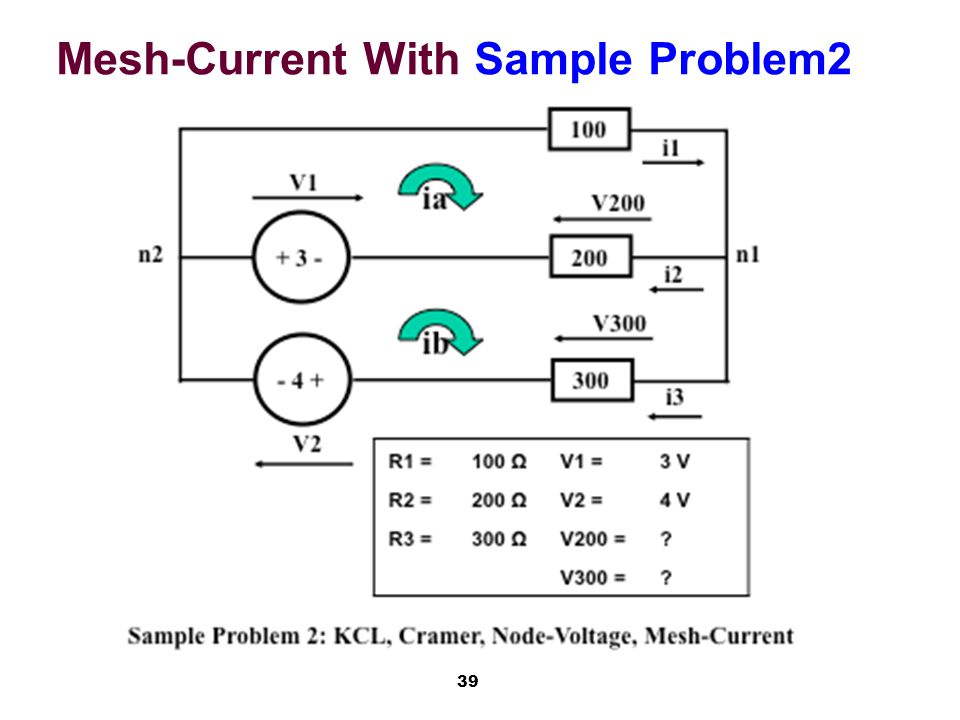 39 Mesh-Current With Sample Problem2