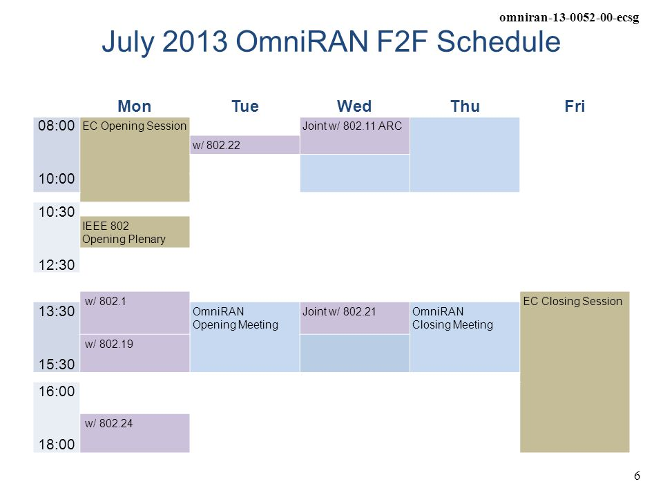 omniran-13-0052-00-ecsg 6 July 2013 OmniRAN F2F Schedule MonTueWedThuFri 08:00 10:00 EC Opening SessionJoint w/ 802.11 ARC w/ 802.22 10:30 12:30 IEEE 802 Opening Plenary w/ 802.1EC Closing Session 13:30 15:30 OmniRAN Opening Meeting Joint w/ 802.21OmniRAN Closing Meeting w/ 802.19 16:00 18:00 w/ 802.24