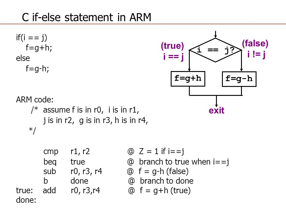 C if-else statement in ARM if(i == j) f=g+h; else f=g-h; ARM code: /* assume f is in r0, i is in r1, j is in r2, g is in r3, h is in r4, */ cmp r1, r2 @ Z = 1 if i==j beq true @ branch to true when i==j sub r0, r3, r4 @ f = g-h (false) bdone @ branch to done true: add r0, r3,r4 @ f = g+h (true) done: exit i == j.