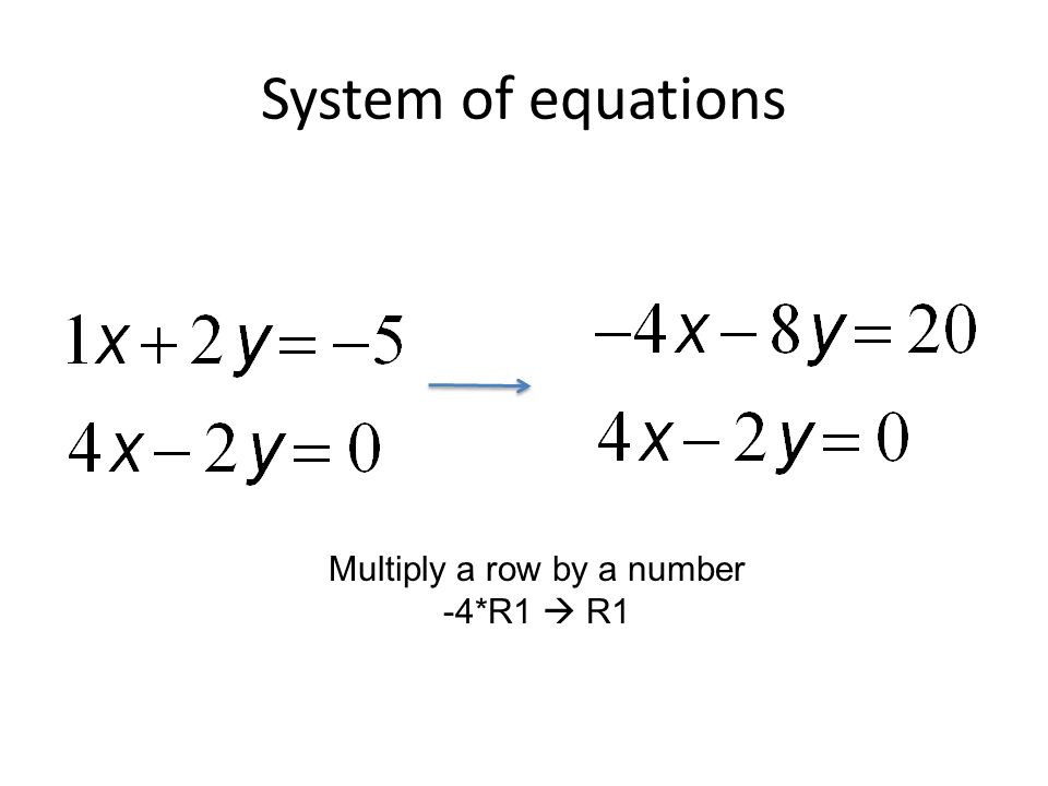 System of equations Multiply a row by a number -4*R1  R1