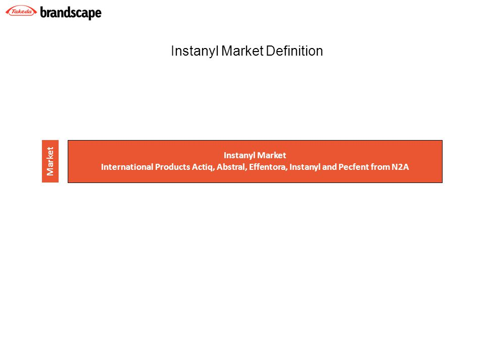Instanyl Market International Products Actiq, Abstral, Effentora, Instanyl and Pecfent from N2A Market Instanyl Market Definition