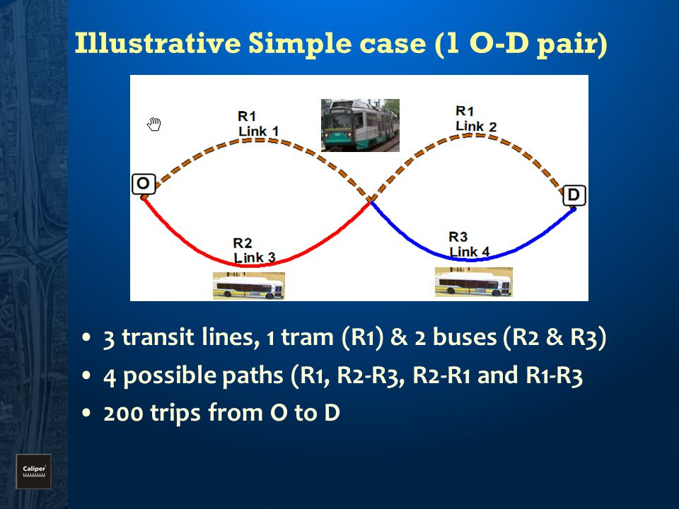 Illustrative Simple case (1 O-D pair) 3 transit lines, 1 tram (R1) & 2 buses (R2 & R3) 4 possible paths (R1, R2-R3, R2-R1 and R1-R3 200 trips from O to D