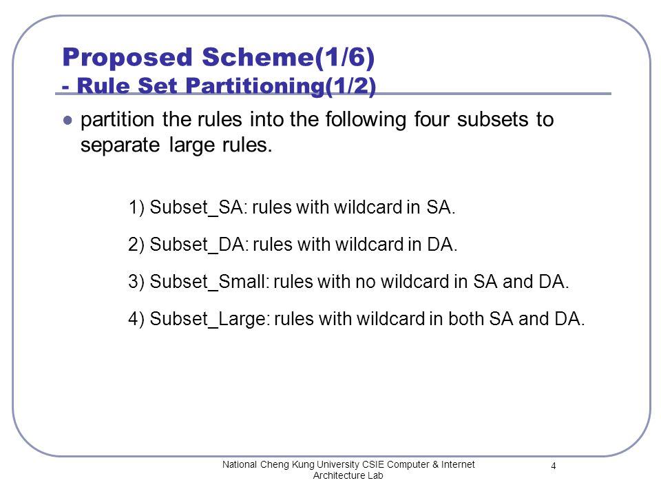 Proposed Scheme(1/6) - Rule Set Partitioning(1/2) National Cheng Kung University CSIE Computer & Internet Architecture Lab 4 partition the rules into the following four subsets to separate large rules.